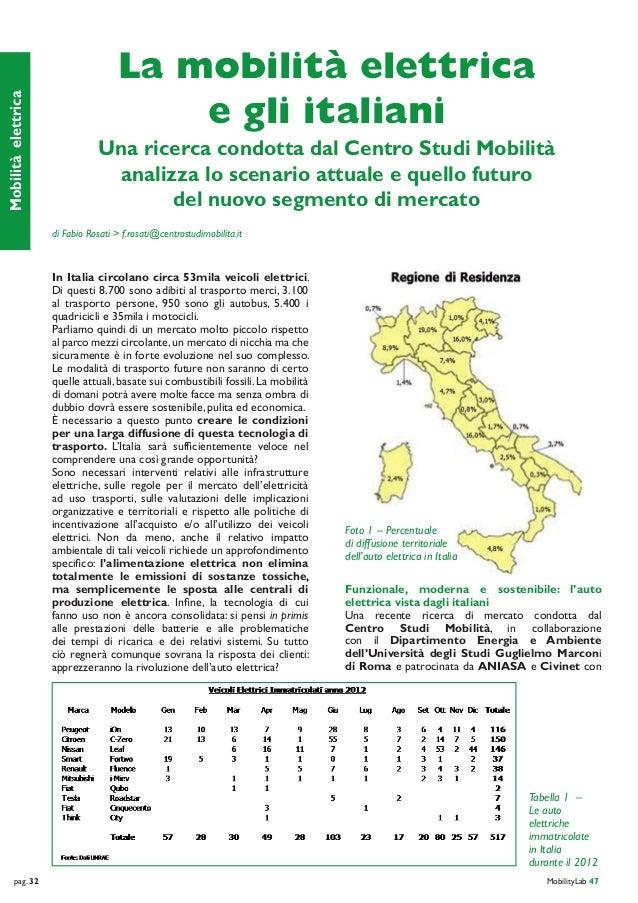 La mobilità elettrica                                          e gli italianiMobilità elettrica                           ...