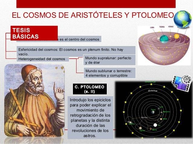 EL COSMOS DE ARISTÓTELES Y PTOLOMEOTESISBÁSICAS La Tierra es el centro del cosmos Geocentrismo:  Esfericidad del cosmos: E...