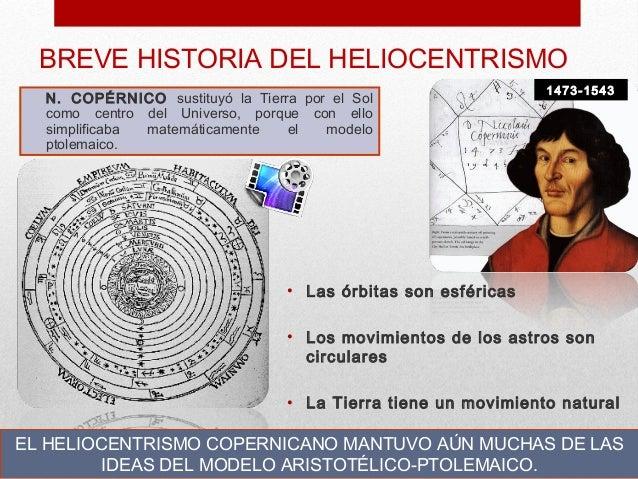 BREVE HISTORIA DEL HELIOCENTRISMO                                                               1473-1543  N. COPÉRNICO su...