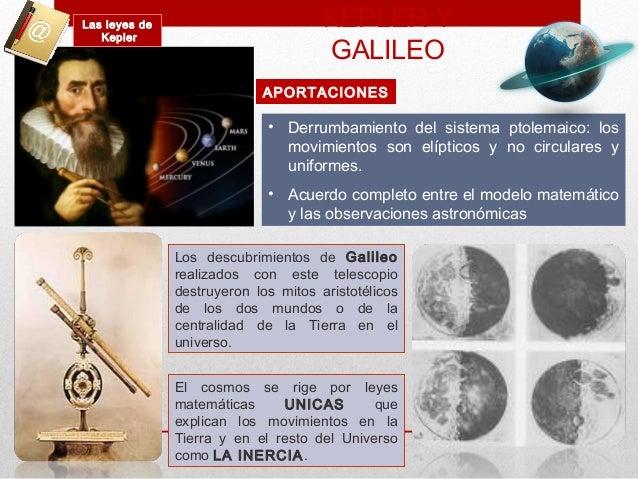 Las leyes de                          KEPLER Y   Kepler                                      GALILEO                      ...