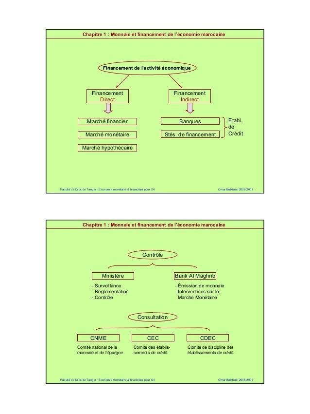 Chapitre 1 : Monnaie et financement de l'économie marocaine                             Financement de l'activité économiq...
