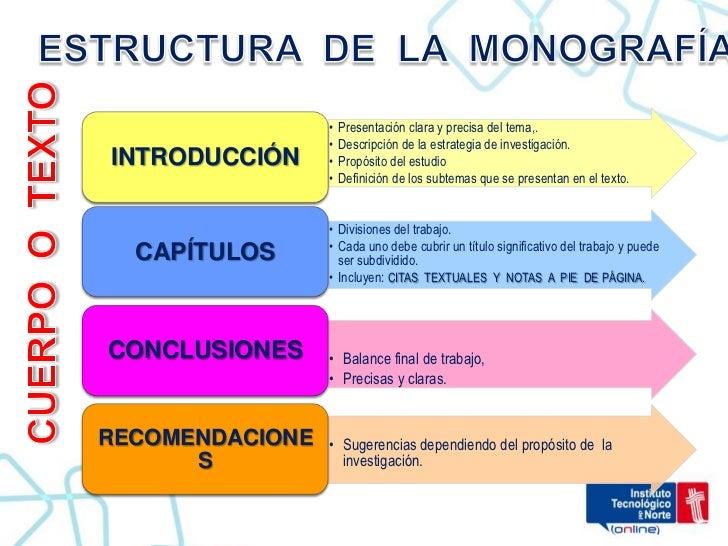 Significado monografia