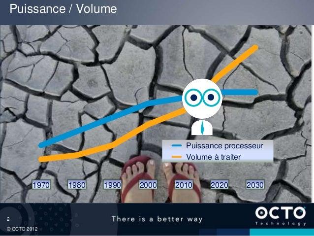 Puissance / Volume                                       Puissance processeur                                       Volume...