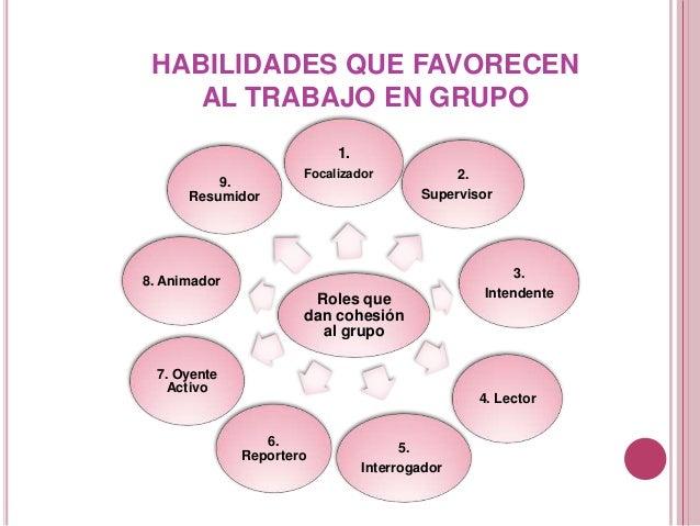 HABILIDADES QUE FAVORECEN AL TRABAJO EN GRUPO Roles que dan cohesión al grupo 1. Focalizador 2. Supervisor 3. Intendente 4...