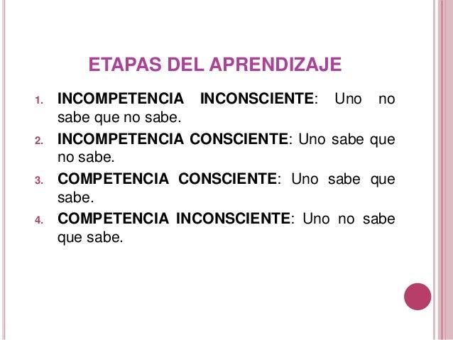 ETAPAS DEL APRENDIZAJE 1. INCOMPETENCIA INCONSCIENTE: Uno no sabe que no sabe. 2. INCOMPETENCIA CONSCIENTE: Uno sabe que n...
