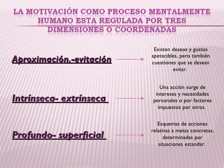 La motivación escolar y sus efectos en el aprendizaje  Slide 3
