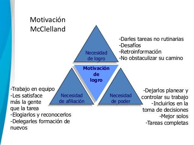 La Motivación Mcclelland