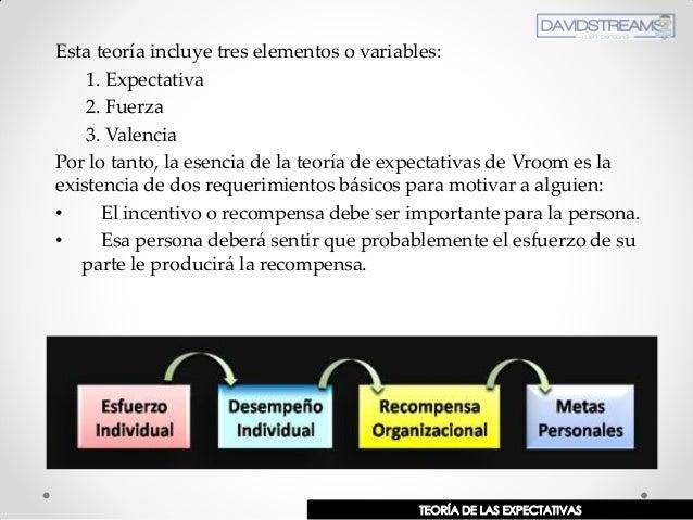 Esta teoría incluye tres elementos o variables: 1. Expectativa 2. Fuerza 3. Valencia Por lo tanto, la esencia de la teoría...