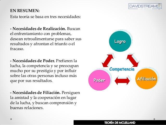 EN RESUMEN: Esta teoría se basa en tres necesidades: - Necesidades de Realización. Buscan el enfrentamiento con problemas,...