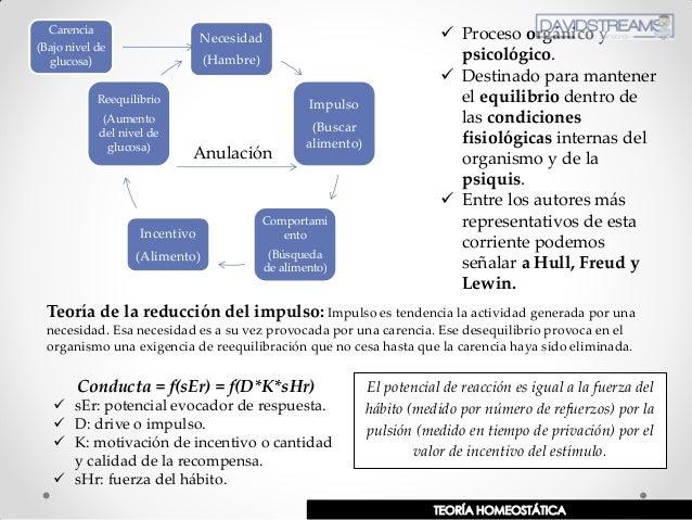Teoría de la activación óptima La teoría de la activación óptima, sostiene, a diferencia de teorías anteriores que siempre...