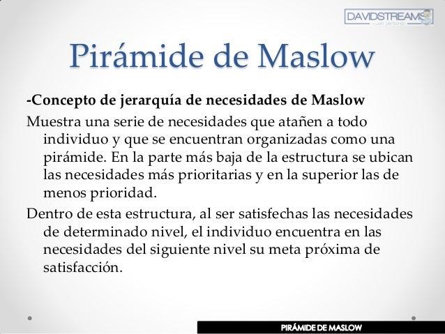 Pirámide de Maslow -Concepto de jerarquía de necesidades de Maslow Muestra una serie de necesidades que atañen a todo indi...