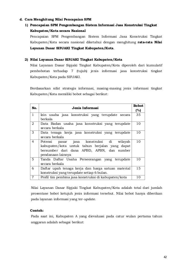 42  d. Cara Menghitung Nilai Pencapaian SPM  1) Pencapaian SPM Pengembangan Sistem Informasi Jasa Konstruksi Tingkat  Kabu...