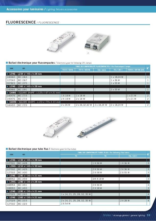 ST4260 535 55 mm/17 mm KpvZIB