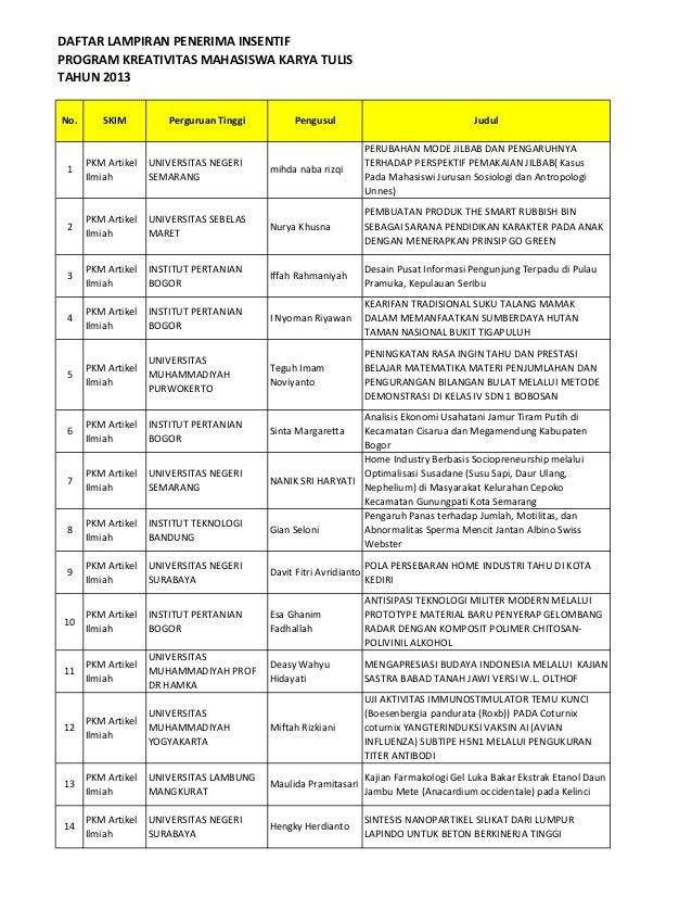 DAFTAR LAMPIRAN PENERIMA INSENTIF PROGRAM KREATIVITAS MAHASISWA KARYA TULIS TAHUN 2013 1 PKM Artikel Ilmiah UNIVERSITAS NE...