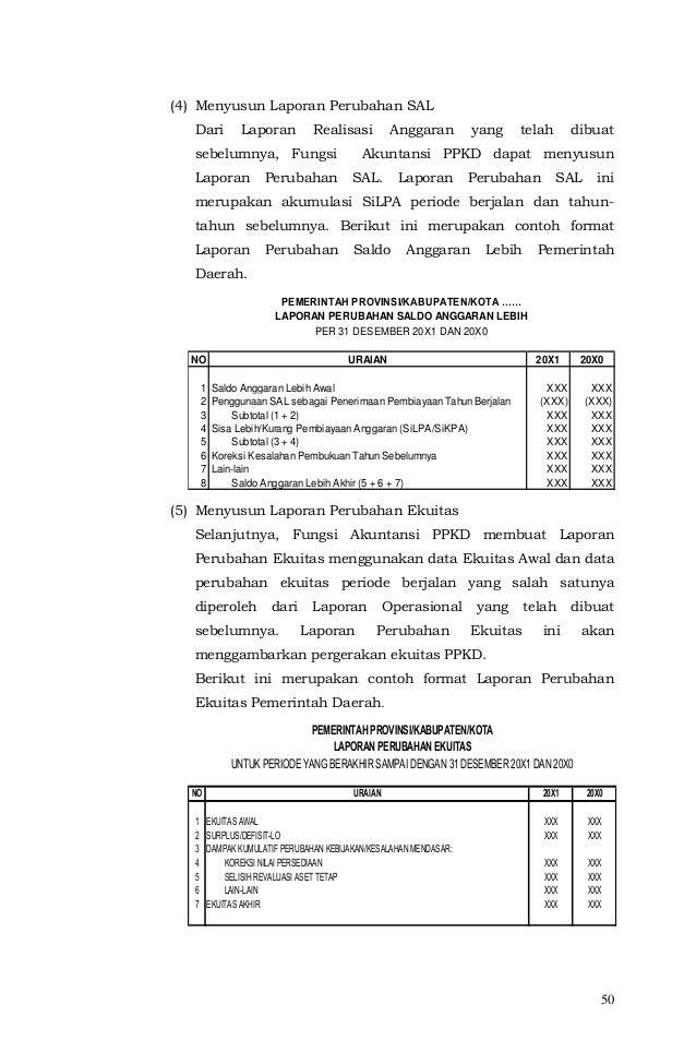 Lampiran Ii Permendagri 64 Tahun 2013