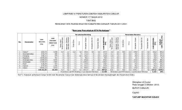 LAMPIRAN VI PERATURAN DAERAH KABUPATEN CIANJUR NOMOR 17 TAHUN 2012 TENTANG RENCANA TATA RUANG WILAYAH KABUPATEN CIANJUR TA...