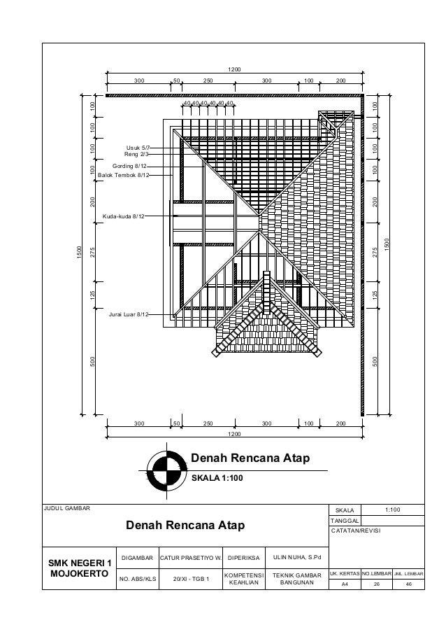 Trend Rencana Atap Denah Minimalis Terupdate Informasi