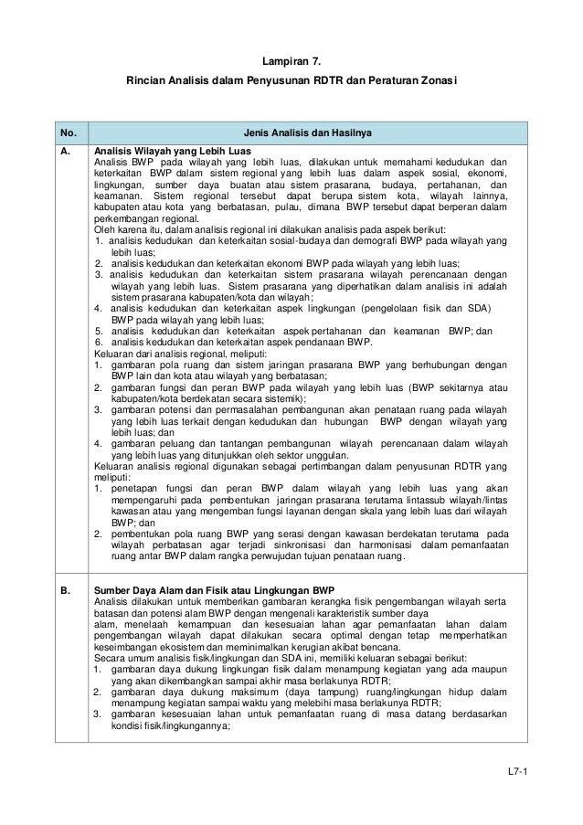 Lampiran 7. Rincian Analisis dalam Penyusunan RDTR dan Peraturan Zonasi  No.  Jenis Analisis dan Hasilnya  A.  Analisis Wi...