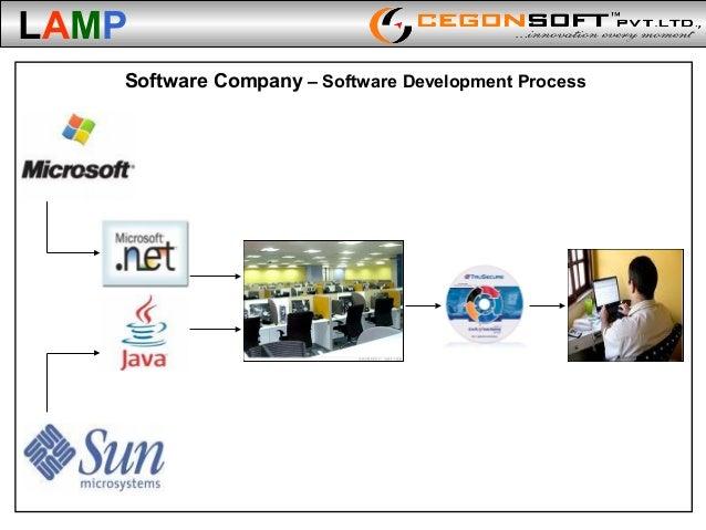 LAMP Software Company U2013 Software Development Process ...
