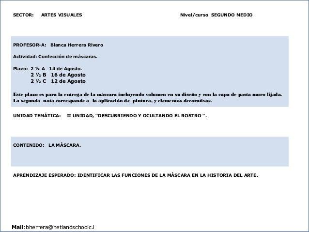 En forma grupal. SECTOR: ARTES VISUALES Nivel/curso SEGUNDO MEDIO PROFESOR-A: Blanca Herrera Rivero Actividad: Confección ...