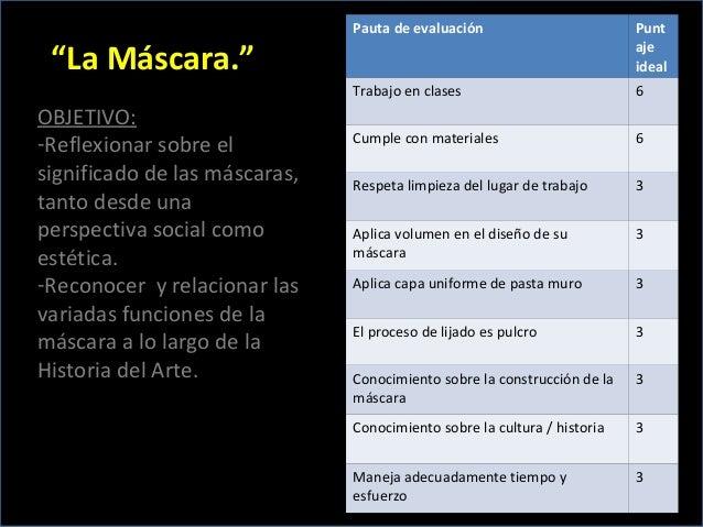 """""""La Máscara."""" OBJETIVO: -Reflexionar sobre el significado de las máscaras, tanto desde una perspectiva social como estétic..."""