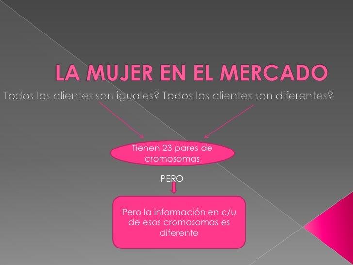 LA MUJER EN EL MERCADO<br />Todos los clientes son iguales? Todos los clientes son diferentes?<br />Tienen 23 pares de cro...