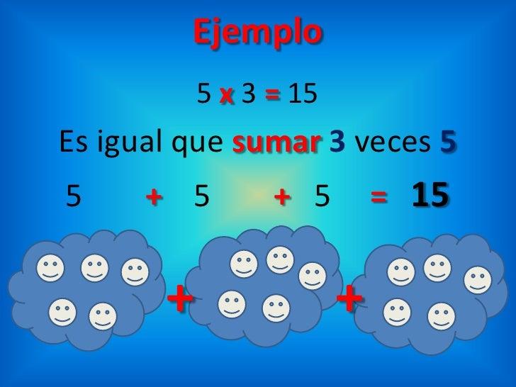 La multiplicación Slide 3