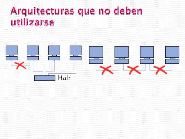 Arquitecturas que no deben utilizarse<br />