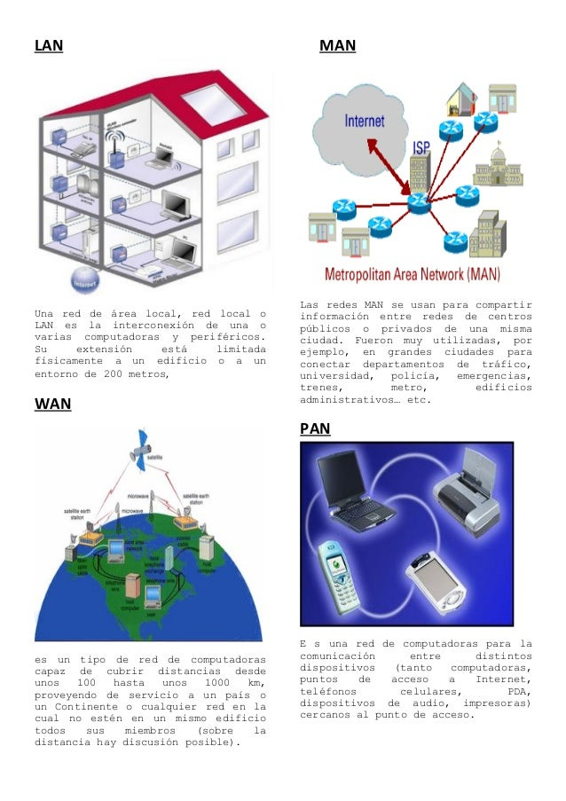 difference between lan and wan in tabular form