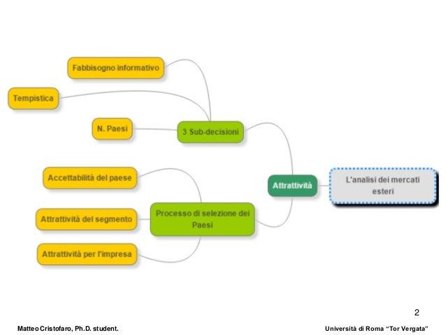 L'analisi dei mercati esteri (parte1) attrattività m_cristofaro Slide 2