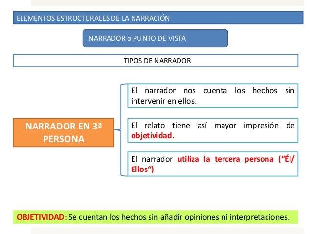 ELEMENTOS ESTRUCTURALES DE LA NARRACIÓN NARRADOR o PUNTO DE VISTA TIPOS DE NARRADOR NARRADOR EN 3ª PERSONA El narrador nos...