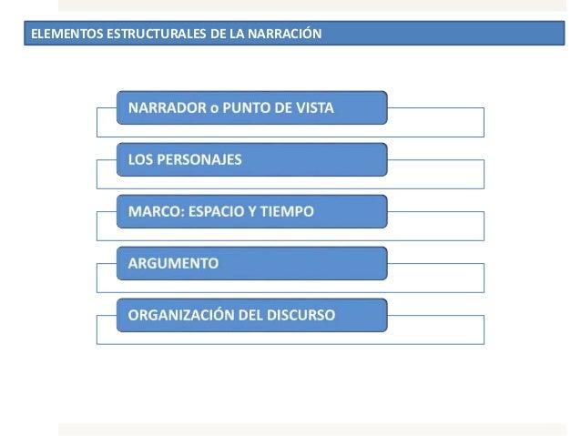 ELEMENTOS ESTRUCTURALES DE LA NARRACIÓN