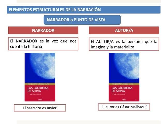 ELEMENTOS ESTRUCTURALES DE LA NARRACIÓN NARRADOR o PUNTO DE VISTA El NARRADOR es la voz que nos cuenta la historia NARRADO...