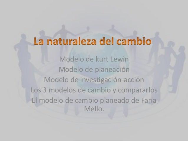 Modelo de kurt Lewin        Modelo de planeación    Modelo de investigación-acciónLos 3 modelos de cambio y compararlosEl ...