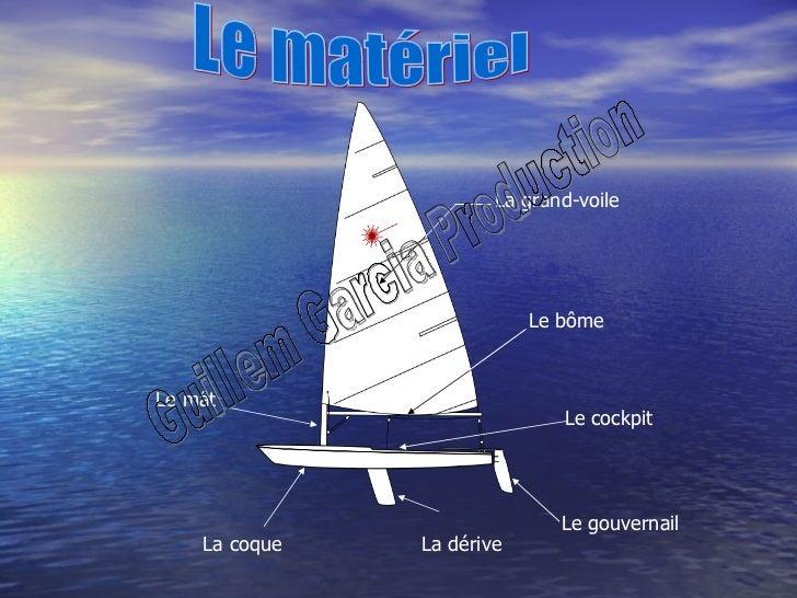 Le mât La grand-voile Le bôme Le gouvernail La coque La dérive Le cockpit Le matériel Guillem Garcia Production