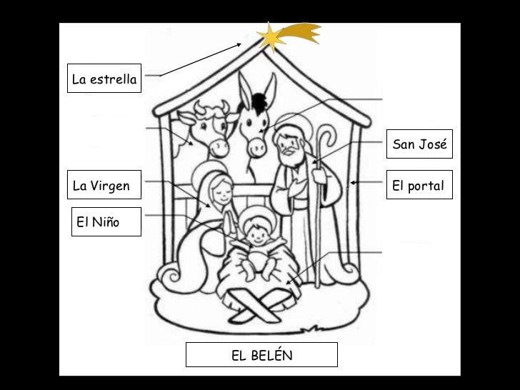 La estrella La Virgen El Niño San José El portal EL BELÉN
