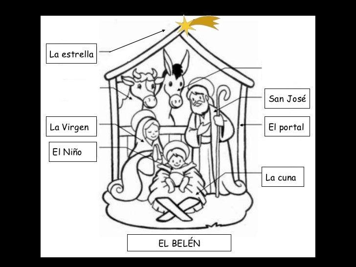 La estrella La Virgen El Niño San José El portal La cuna EL BELÉN