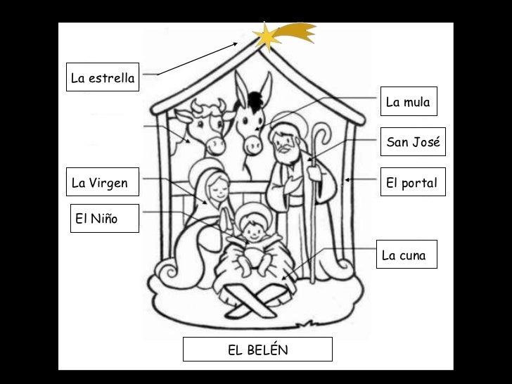 La estrella La Virgen El Niño La mula San José El portal La cuna EL BELÉN