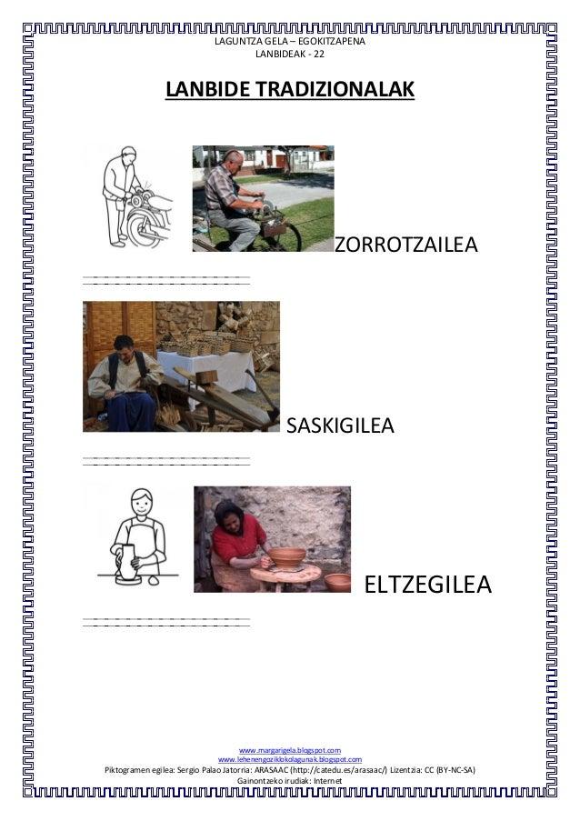 LAGUNTZA GELA – EGOKITZAPENALANBIDEAK - 22www.margarigela.blogspot.comwww.lehenengoziklokolagunak.blogspot.comPiktogramen ...