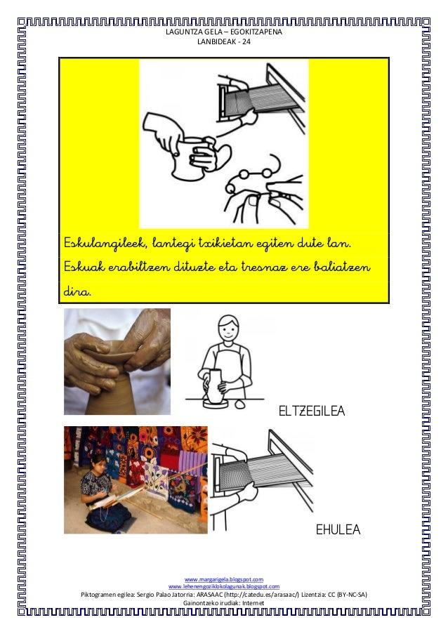LAGUNTZA GELA – EGOKITZAPENALANBIDEAK - 24www.margarigela.blogspot.comwww.lehenengoziklokolagunak.blogspot.comPiktogramen ...