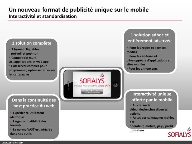 Sofialys: dates clés<br /><br />2009: Lancement des formats publicitaires sur iPhone et de la place de marché en ligne «...