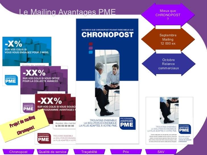 Le Mailing Avantages PME CHRONOPOST ! Mieux que CHRONOPOST ? Septembre Mailing 12 000 ex Octobre Relance commerciaux Proje...