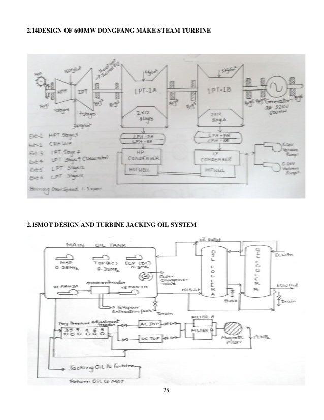 study of lanco 2600 mw udupi thermal power plant 25 638?cb=1419265242 study of lanco 2*600 mw udupi thermal power plant  at panicattacktreatment.co