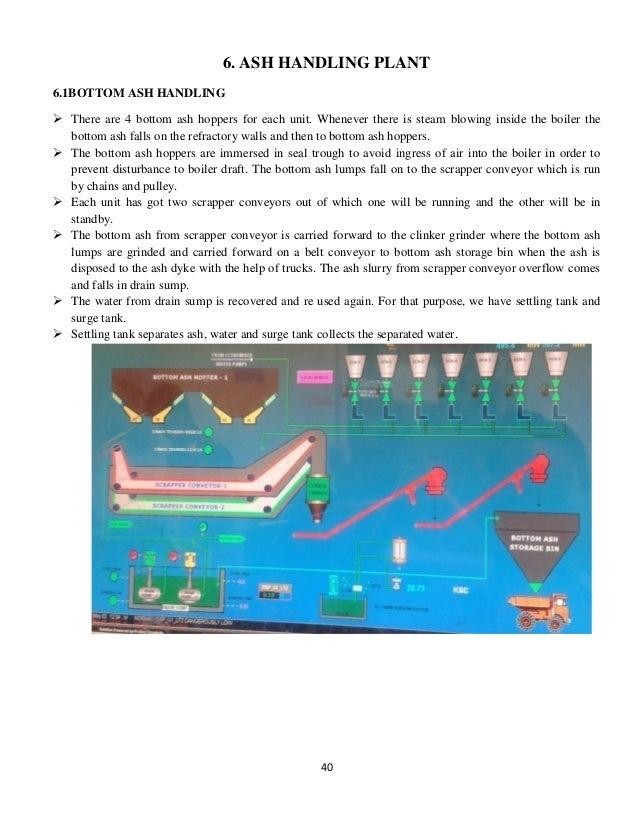 Study Of LANCO 2*600 MW Udupi Thermal Power Plant