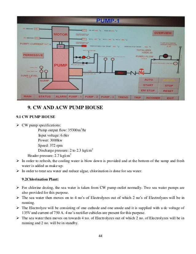 Power plant thesis