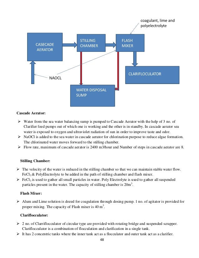 Study Of Lanco 2600 Mw Udupi Thermal Power Plant