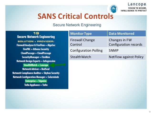 The Critical Security Controls And The Stealthwatch System
