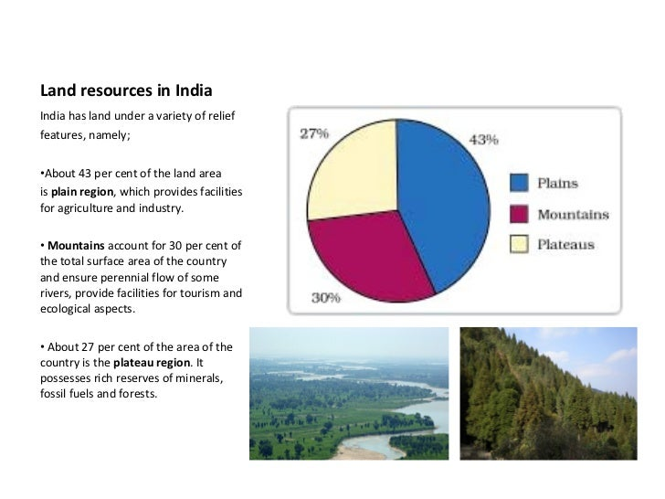 write a short note on land resources in india