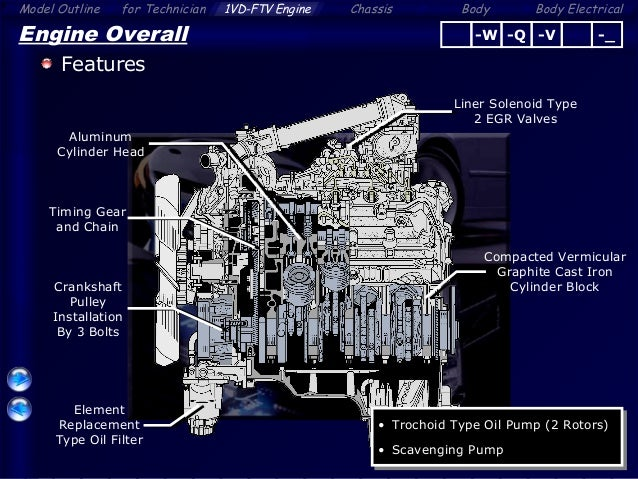 land cruiser (engine_[1_vd ftv]) (2) Timing Belt Diagram