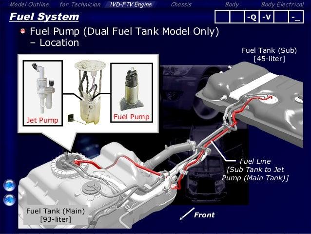fuel pump wiring in tank free wiring diagram for you \u2022 Johnson Wiring Harness Diagram land cruiser engine 1 vd ftv 2 in tank fuel pump wiring kit in tank fuel pump wiring kit